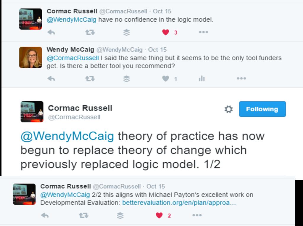 tweet-logic-model